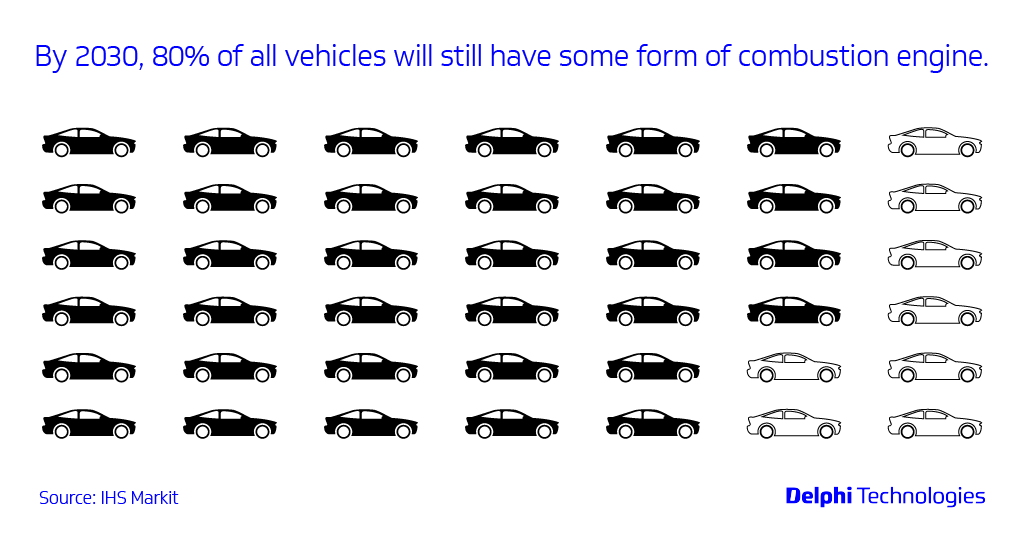 a graphic illustration showing cars stacked in rows with some shaded and some not to demonstrate change in numbers over time.