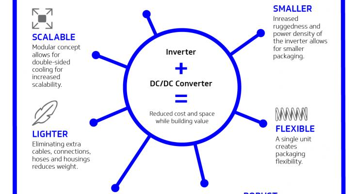 Combined Inverter and DC/DC Converter